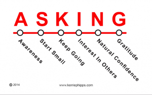 the ASKING model